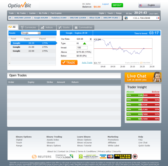 Place a binary options Trade with Optionbit.com