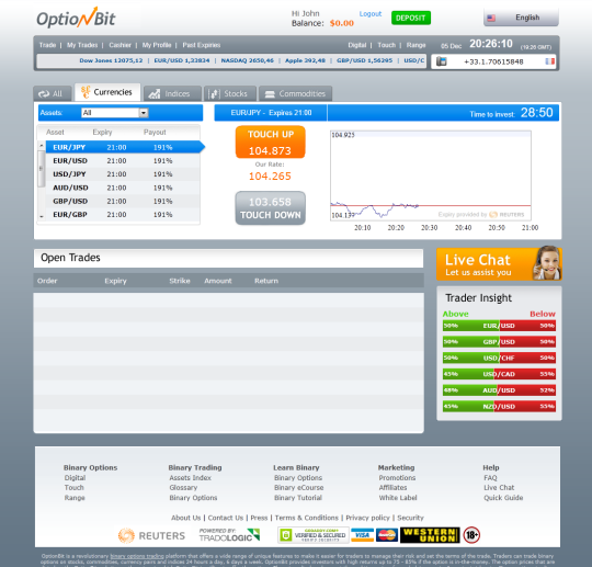 Touch trading binary options at Optionbit.com